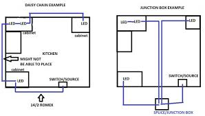 how to wire multiple lights under kitchen cabinets electrical rh diyroom com wiring multiple lights in
