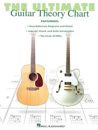 The Ultimate Guitar Theory Chart Hal Leonard Online