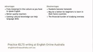 steps to writing a descriptive essay key