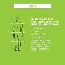 Superfeet Chart Heritage Green Hike Insole