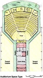 Auditorium Wbdg Whole Building Design Guide