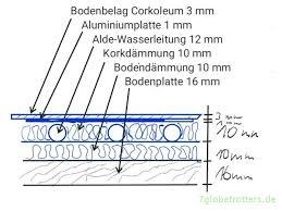 Eine fußbodensanierung schafft den richtigen unterbau für den neuen bodenbelag. ᐅ Fussbodenheizung Im Wohnmobil Nachrusten Naturlich Mit Kork 7globetrotters De