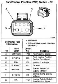 4l60e neutral safety switch wiring diagram wiring diagrams image gm 4l60e neutral safety switch wiring diagram 2001 rhseventineedmorespaceco 4l60e neutral safety switch wiring