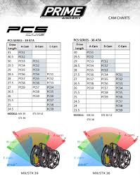 Guides Prime Target Charts Urban Archery