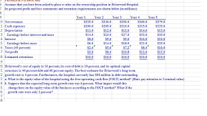 Projected Profit And Loss Solved Assume That You Have Been Asked To Place A Value O