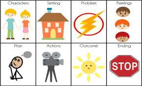 Story Grammar Story Grammar Elements Smart Speech Therapy