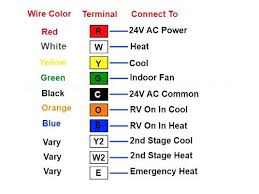 ac wiring code wiring diagram essig honeywell aircon thermostat ac wire colors us wiring diagram sub panel wiring ac wiring code