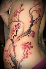 значение татуировки бык смысл татуировки история
