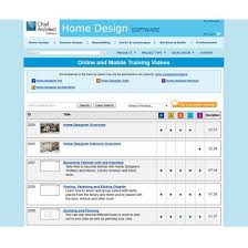Small Picture Home Designer Suite 2017 Review 2017 Software to Create Your Own