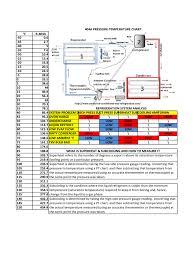 404a Pressure Temperature Chart Template 2 Free Templates