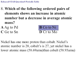 Chemistry Questions 8-10 Periodic Table Copy each question and ...