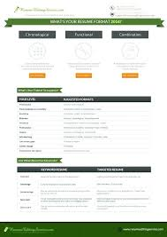 Best Resume Format 2014 Steadfast170818 Com