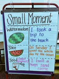 Small Moment Watermelon Anchor Chart Elainsecond Hashtag On Twitter