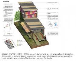 Skeels Design Architecture Secure Home Design This House Is - Home design architecture