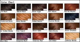 Natural Red Hair Chart Shades Of Natural Red Hair Find Your Perfect Hair Style