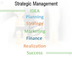 strategic management assignment strategic management sample strategic management assignment help