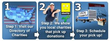 Portland OR – DonationTown