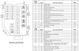 volvo fuse box diagram wiring diagram site volvo fuse box diagram