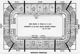 Eastern Hockey League Arenas