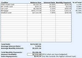 Loan To Payoff Credit Cards Credit Card Debt Payoff Spreadsheet Lovely 47 New Loan Payoff