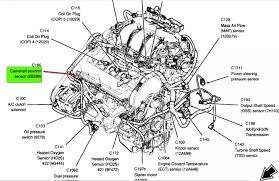 2001 Ford Taurus Warning Lights 2001 Ford Taurus Engine Diagram Unlimited Wiring Diagram