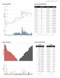 Kraken Live Chart Kraken An Overview Of One Of Europes Top Bitcoin Exchanges