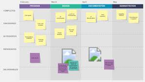 Example Of A Project Timeline How To Create An Effective Project Timeline Incl 5