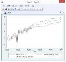 Multiple Overlaid Line Graphs