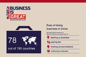 Export Contract Sample New Exporting To China GOVUK