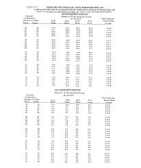 John Deere 1700 Planter Rate Chart 7000 Jd Planter Seeding Chart