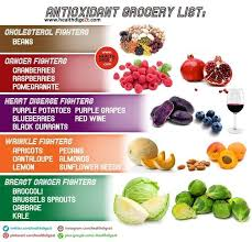 Health Tips Chart Antioxidant Food Chart Did You Know Dyk In 2019