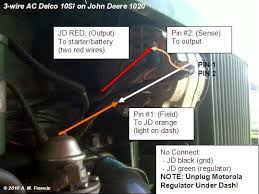 wiring diagram for john deere the wiring diagram john deere 1020 wiring diagram nilza wiring diagram