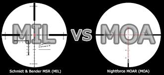 Moa Shooting Chart Mil Vs Moa An Objective Comparison Precisionrifleblog Com