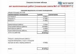 Как мы делаем ремонт квартир в Волгограде Таким образом мы не берем с Вас денег ни в момент заключения договора