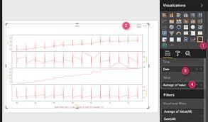 Power Bi Time Chart New Series Of Time Series Power Bi Custom Visual Part 4