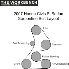serpentine belt replacement 2007 honda civic si the workbench 2000 Civic Belt Diagram civic_belt_tension civic_belt 2000 honda civic serpentine belt diagram