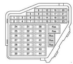 audi a6 c5 1997 to 2005 fuse box location and fuses list audi a6 c5 fuse box diagram dashboard driver s side