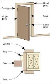 door jamb diagram. Car Parts Diagram Door Jamb, Car, Free Engine Image For Jamb