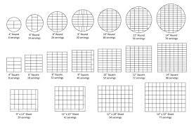 Indydebi Cake Cutting Chart