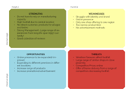 group 10 ad135 business case study plan folio s w o t analysis