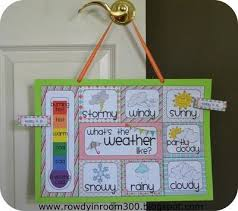 Weather Chart Printable Weather Chart Free Printable Preschool Items Juxtapost