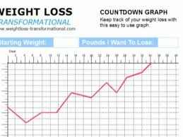 weekly weigh in charts printable weight loss charts free to download youtube