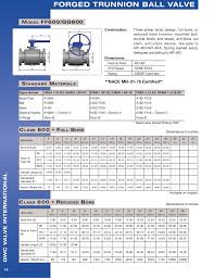 Check Valve Weight Chart 12 Valve Ball Weight Related Keywords Suggestions 12