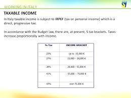 Progressive Retrieve Quote Adorable Progressive Insurance Quote With Progressive Motorcycle Insurance