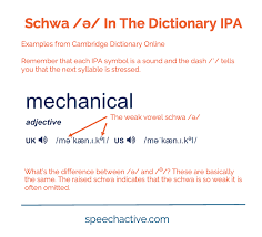This lesson explains the international phonetic alphabet (ipa) and how it can help with english pronunciation. What Is ə Symbol In The Dictionary Ipa International Phonetic Alphabet