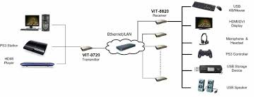 eia tia 568b standard wiring diagram wiring diagram database top suggestions eia tia 568b standard wiring diagram