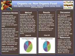 Organic Vs Conventional Foods Chart Ppsy 572 Mohicans Group Project Organic Vs Non Organic