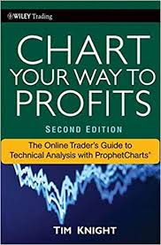 Amazon Com Chart Your Way To Profits The Online Traders
