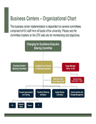 Fillable Online Business Centers Organizational Chart Fax