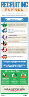 best images about recruiting infographics 17 best images about recruiting infographics interview the race and job seekers